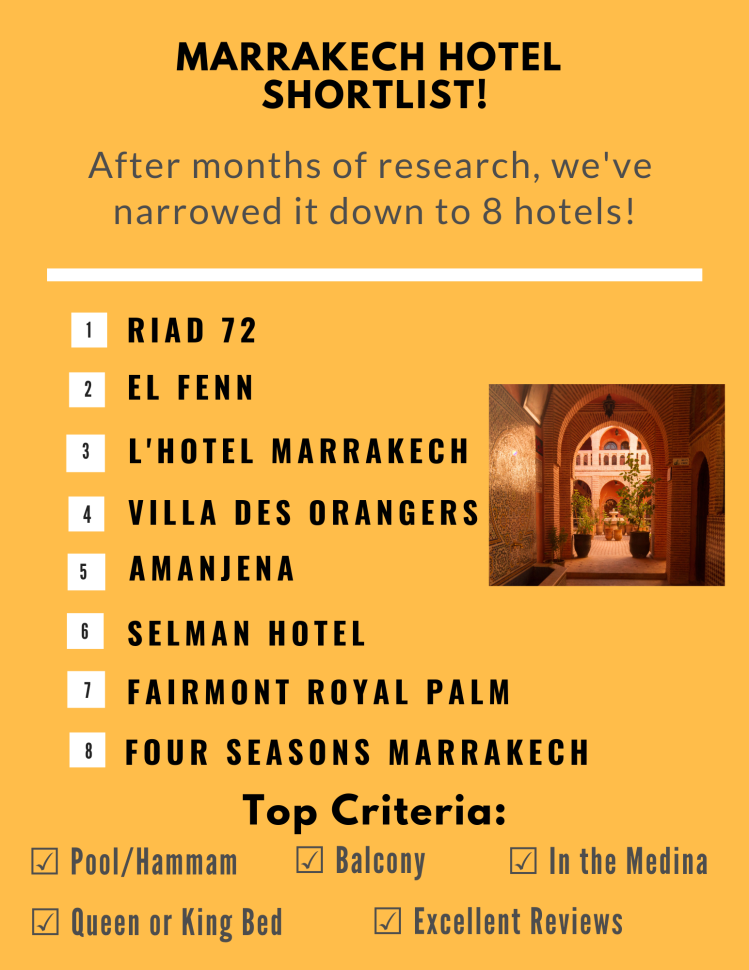 The WeLeaveToday Marrakech hotel short-list and criteria