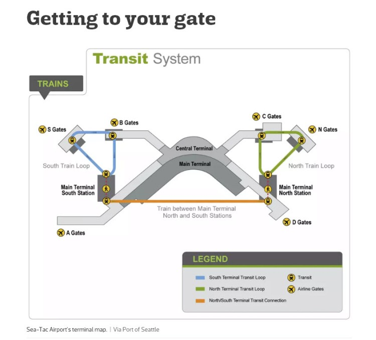 SEA-TAC: Getting to your gate